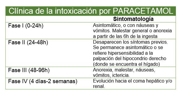 intoxicacin_20170616-050521_1.png